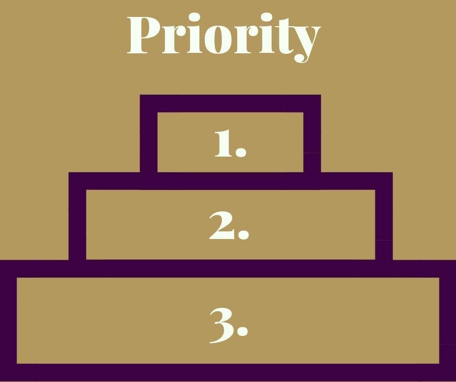 3 najvyššie priority